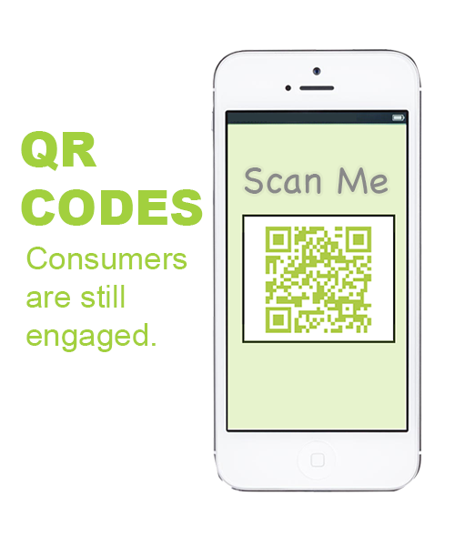 Consumers are still engaged by QR codes